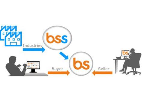 companies2-BSflowchartwb-sl